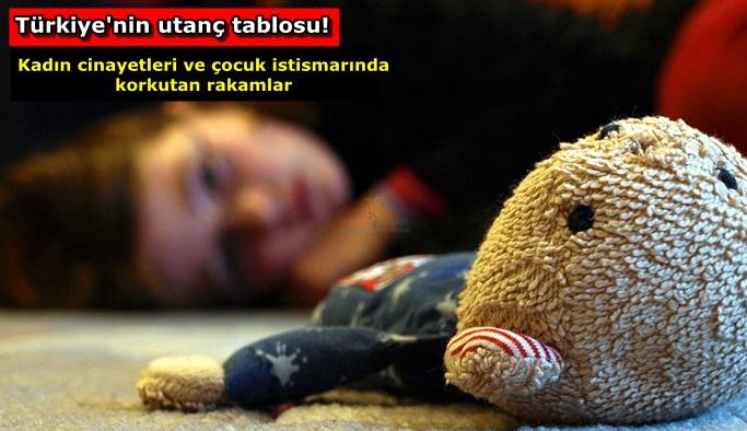 Türkiye'nin utanç tablosu!