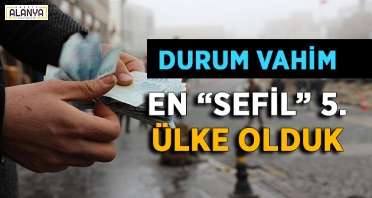 """Türkiye en """"sefil"""" 5. ülke seçildi"""
