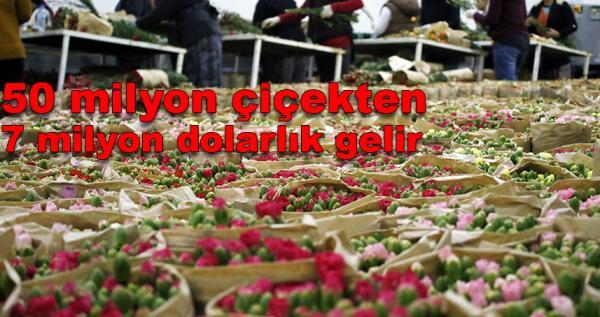 Antalya\\\\\\\'nın Anneler Günü beklentisi 7 milyon dolar