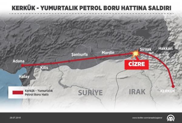 PKK KÜRTLERE ZARAR VERİYOR