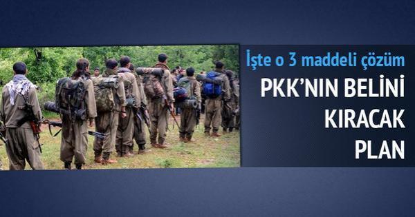 PKK YI BİTİRECEK PLAN