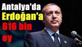Antalya'da Erdoğan'a 616 bin oy
