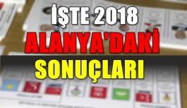 SON DAKİKA! 2018 seçimlerinin Alanya'daki ilk sonuçları