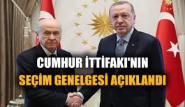 Cumhur İttifakı'nın seçim genelgesi...