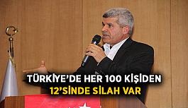 Türkiye'de her 100 kişiden 12'sinde...