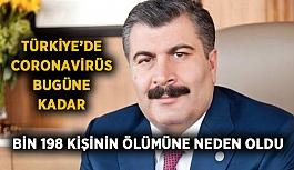 SON DAKİKA!  Türkiye'de Coronavirüs bugüne kadar Bin 198 kişinin ölümüne neden oldu
