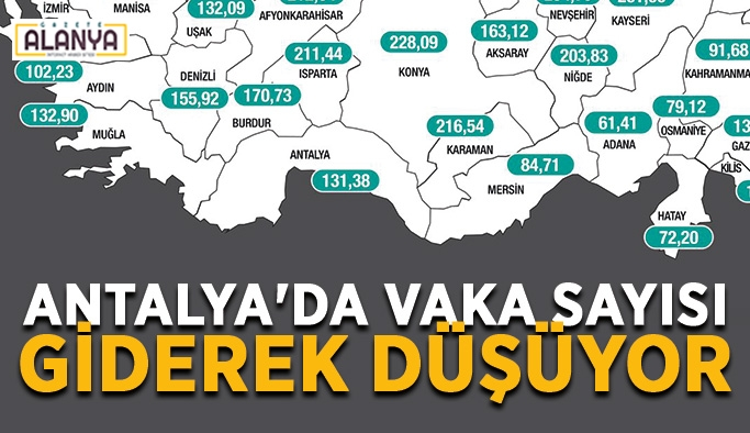 Antalya'da vaka sayısı giderek düşüyor
